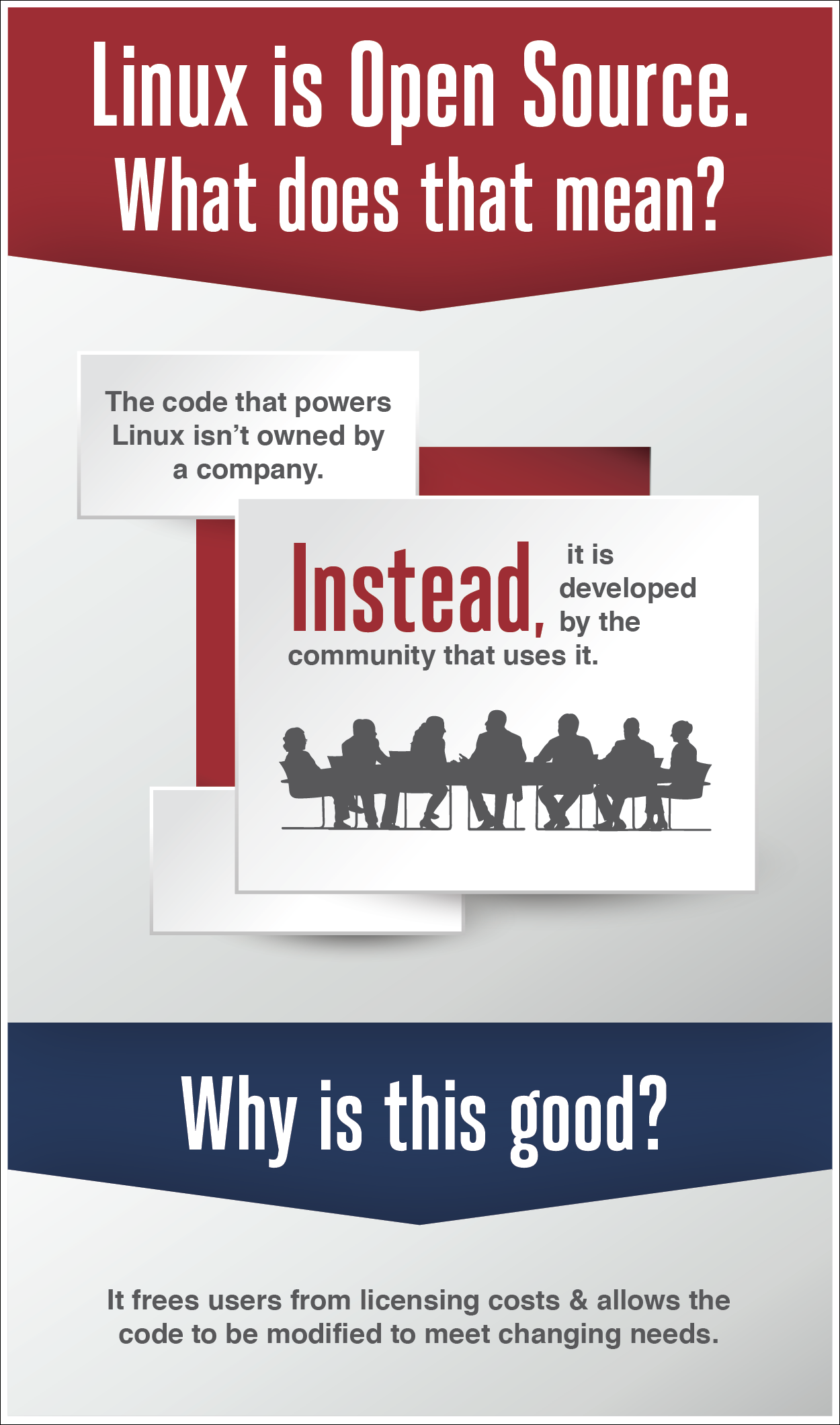 Linux Professional Institute offers a roadmap to IT success. Build confidence and in your Linux skills and unlock opportunities with Linux Essentials. Get to the top of the resume stack, invest in your skills, and become a server professional with the LPIC-1 certification.  Earn more respect and money, show your ready for new projects, and become an network professional with the LPIC-2 certification. Achieve long-term career growth and become an Enterprise Professional with the LPIC-3 certification.